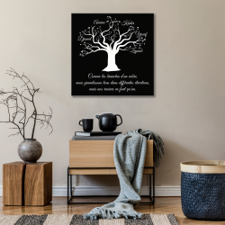 Tableau Moderne - Family Tree
